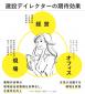 ユーザー kyoto sander の写真